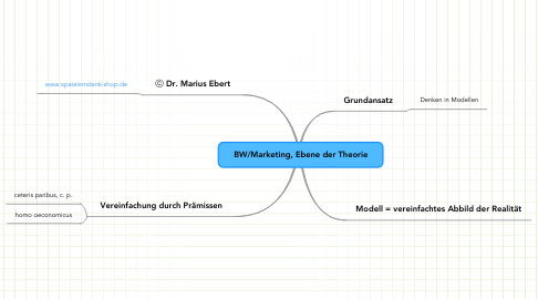 Mind Map: BW/Marketing, Ebene der Theorie