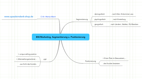 Mind Map: BW/Marketing, Segmentierung u. Positionierung