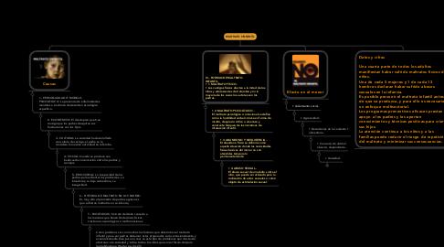 Mind Map: MALTRATO ONFANTIL