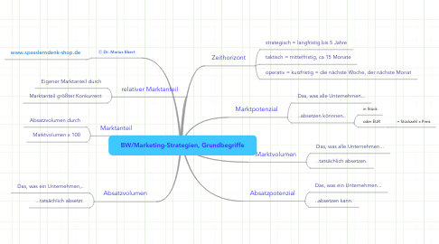 Mind Map: BW/Marketing-Strategien, Grundbegriffe