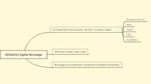 Mind Map: DHSI2015 Digital Bricolage
