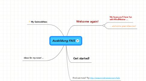 Mind Map: Ausbildung FAIS
