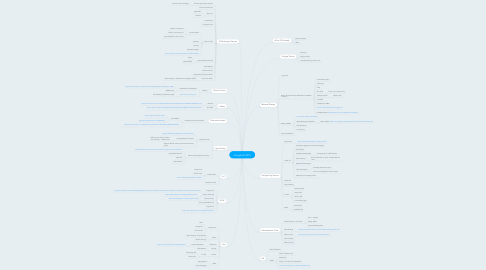Mind Map: Google IO 2015
