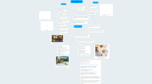 Mind Map: Developmentally Appropriate Practice