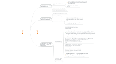 Mind Map: Theories of human growth and development