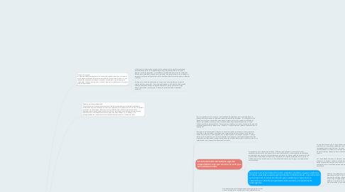 Mind Map: Teoría de Actor - red