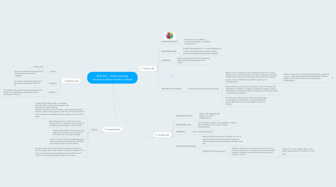 Mind Map: M5U3A1 - Differentiating Lessons to Meet Student Needs