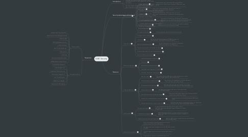 Mind Map: AWS Security