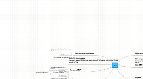 Mind Map: икл