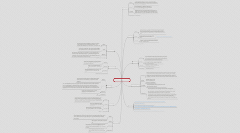 Mind Map: The Different Types of Student Assessments