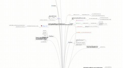 Mind Map: กฟกฟกฟ