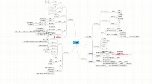 Mind Map: ソ午後問題