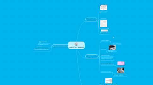 Mind Map: Кодирование информации