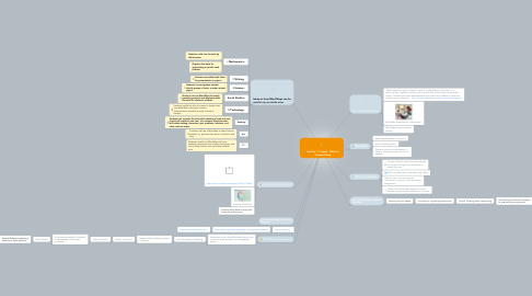 Mind Map: Activity 1: Project - Mind or Concept Map