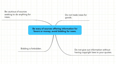 Mind Map: Be wary of sources offering information for favors or money; avoid bidding for news.