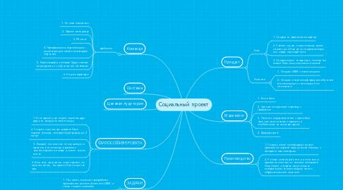 Mind Map: Социальный  проект