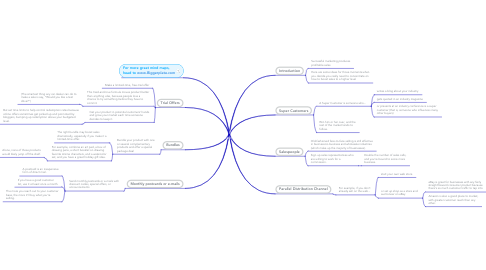 Mind Map: Marketing to Produce More Sales