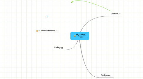 Mind Map: My TPACK Topic