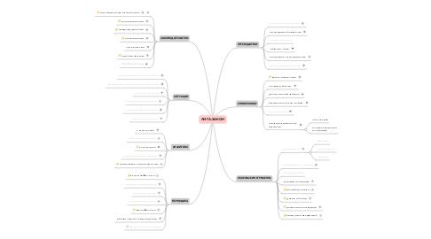 Mind Map: ЛИГА:ЗАКОН