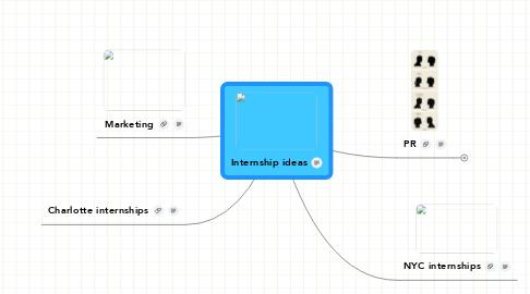 Mind Map: Internship ideas
