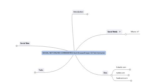 Mind Map: SOCIAL NET ONLINE COMMUNITIES-Scott StawarzHarper CE Tech Instructor