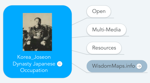 Mind Map: Korea_Joseon Dynasty Japanese Occupation