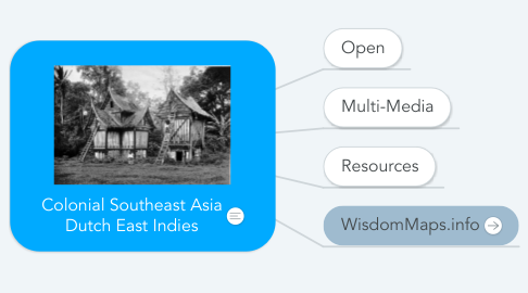 Mind Map: Colonial Southeast Asia Dutch East Indies
