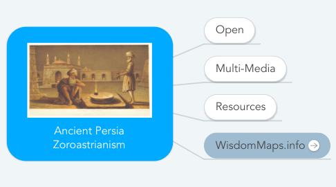 Mind Map: Ancient Persia Zoroastrianism