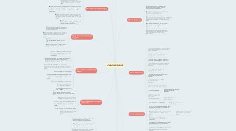Mind Map: CASO SINGAPUR