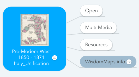 Mind Map: Pre-Modern West 1850 - 1871 Italy_Unification
