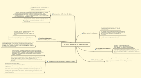 Mind Map: Le cours magistral : la prise de notes