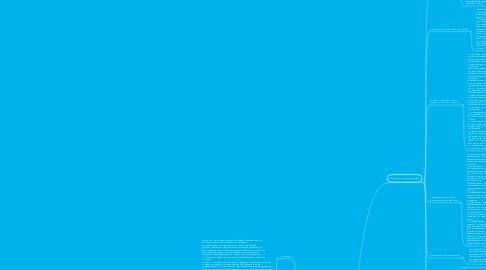 Mind Map: Личность в обществе