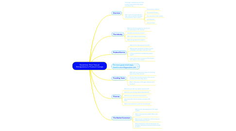 Mind Map: Questions That Test an Entrepreneur's Product Conept