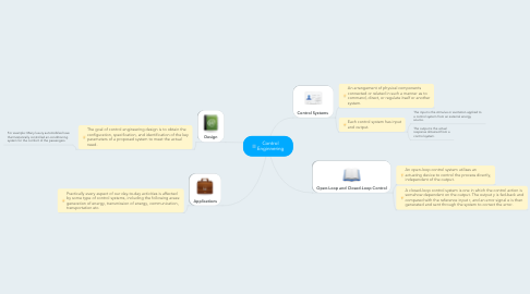 Mind Map: Control Enginnering