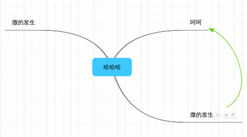 Mind Map: 哈哈哈