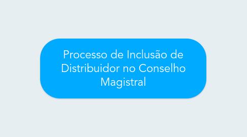 Mind Map: Processo de Inclusão de Distribuidor no Conselho Magistral