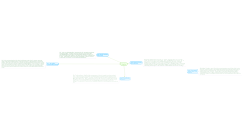 Mind Map: 5 Step Plan