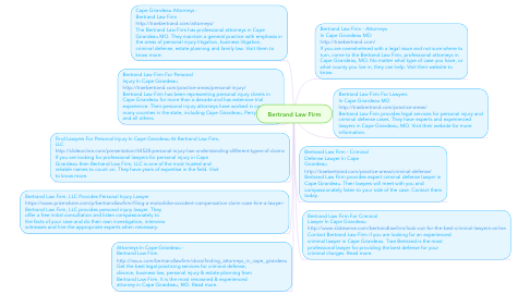 Mind Map: Bertrand Law Firm