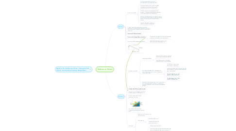 Mind Map: Kanban vs. Scrum