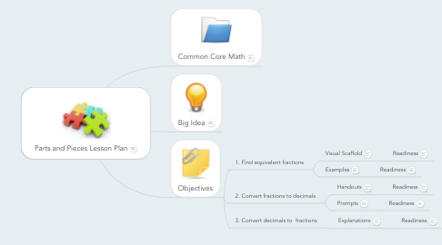 Mind Map: Parts and Pieces Lesson Plan