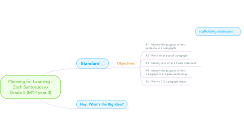 Mind Map: Planning for Learning - Zach Santosuosso Grade 8 (MYP year 3)