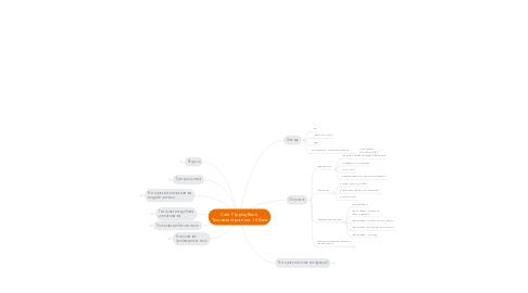 Mind Map: Сайт FlippingBook. Тестовая стратегия + 3 бага