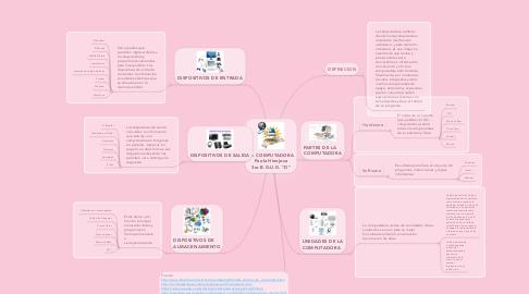 "Mind Map: LA COMPUTADORA Paola Hinojosa 3ro B.G.U.D. ""D"""