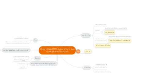 Mind Map: Copy of MARRER  Aujourd'hui il faut savoir plusieurs langues