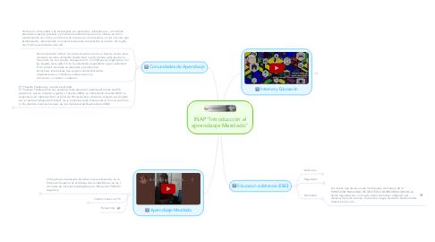 """Mind Map: INAP""""Introducción al aprendizaje Mezclado"""""""