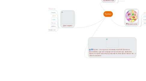Mind Map: Время
