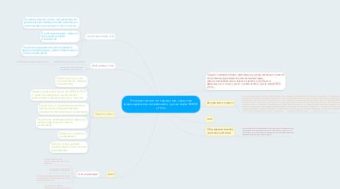 Mind Map: Интерактивные методики как средства формирования мотивации к сдаче норм ВФСК «ГТО»