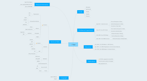 Mind Map: Yago