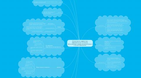 Mind Map: Использование современных образовательных технологий, обеспечивающих положительную мотивацию к изучению математики