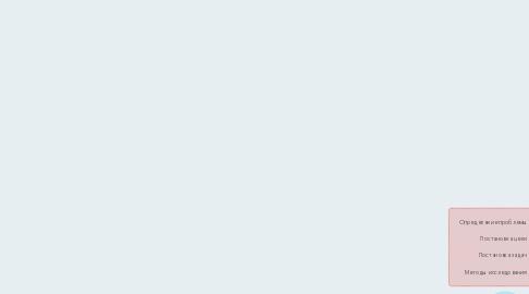Mind Map: Повышение мотивации учащихся к изучению английского языка  через использование информационно-коммуникационных технологий